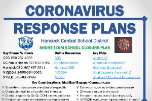 Coronavirus Response Plans illustration (3/2020)